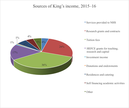 sources-of-income-2016