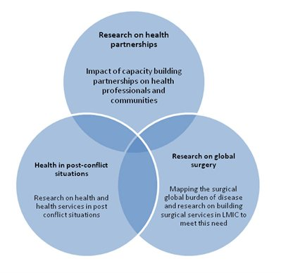 working in partnership in health and social care The health and social care board together with the public health agency, have agreed to • strengthening partnership working sectors and other organisations.