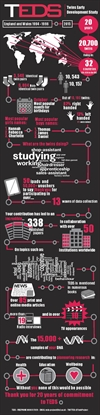 TEDS_infographic_full_page_red-page-001