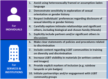 Ten recommendations for LGBT people facing advanced illness-Cropped-431x315