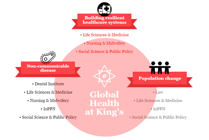 global-health-infographic