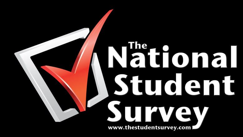 Image: National Student Survey poster