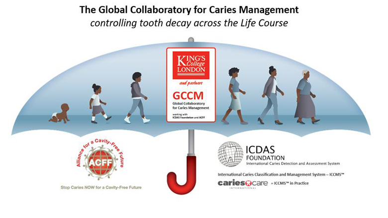 global-collaboratory-caries-management