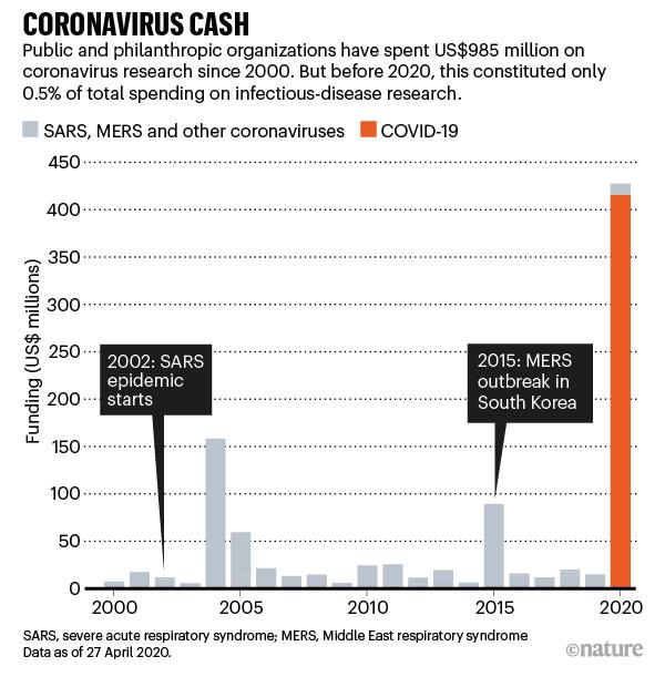conspiracy coronavirus Cash