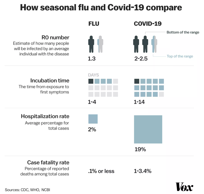 coronavirus myths3