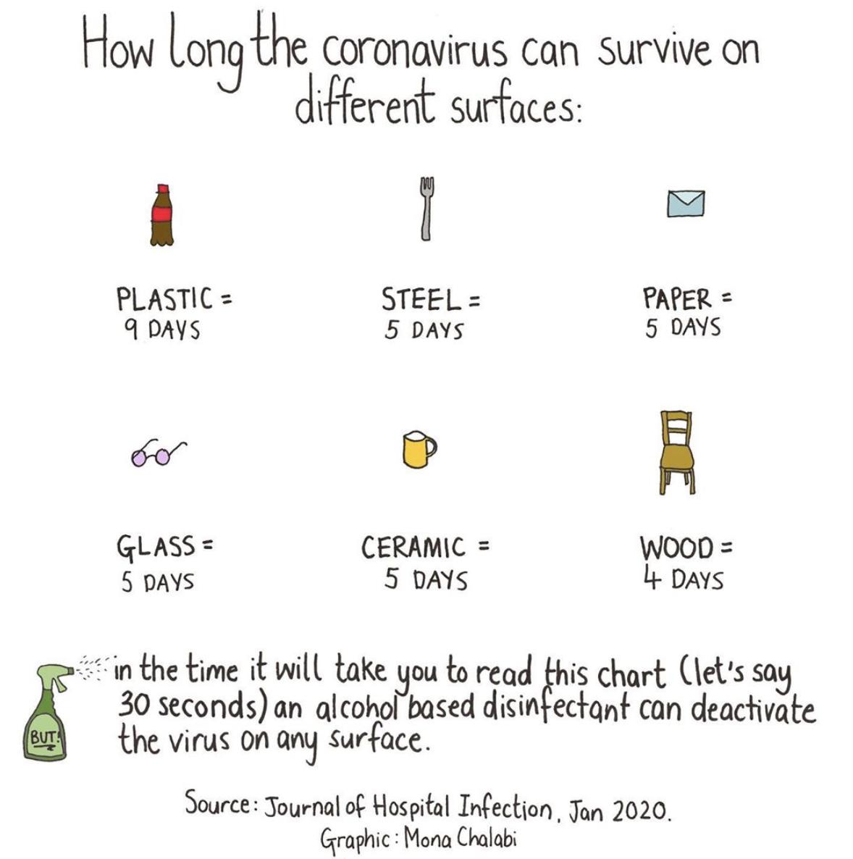 coronavirus myths4