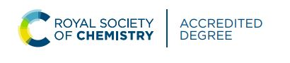 Royal Society of Chemistry accreditation